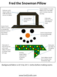 Fred the Snowman Pillow how to position pieces - click to open PDF